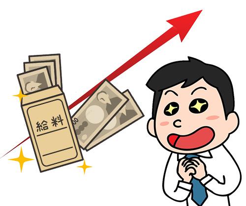 転職すると、給与は増えるの?減るの?のアイキャッチ画像